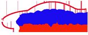 Family Rental Bandung Logo